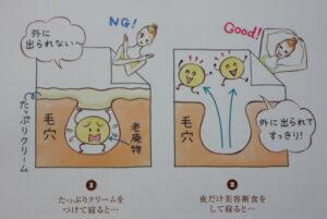 Koo ファストシリーズ 【夜だけ美容断食トライアルセット】